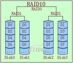 RAIDIO