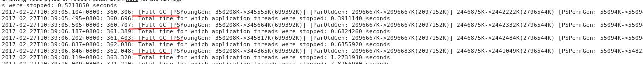 Spark full GC log